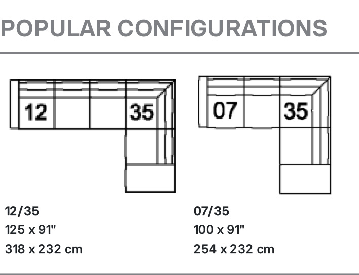 configurations Featured